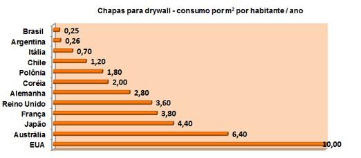 consumo_mundial
