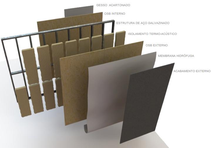 detalhe parede steel frame