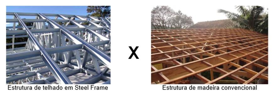cobertura steel frame