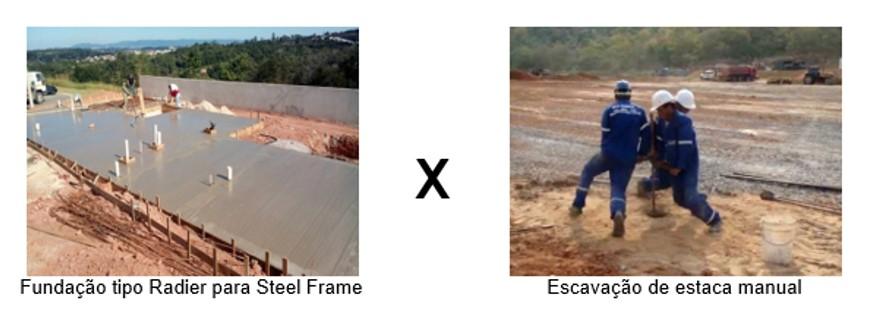 fundações steel frame