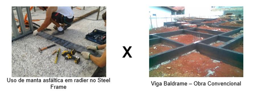 impermeabilização steel frame